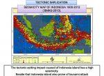 Potensi Gempa Tektonik Indonesia